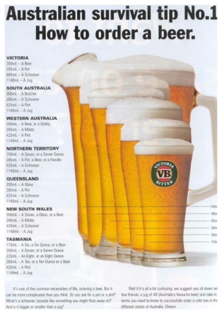 tamaño de las cervezas en Australia