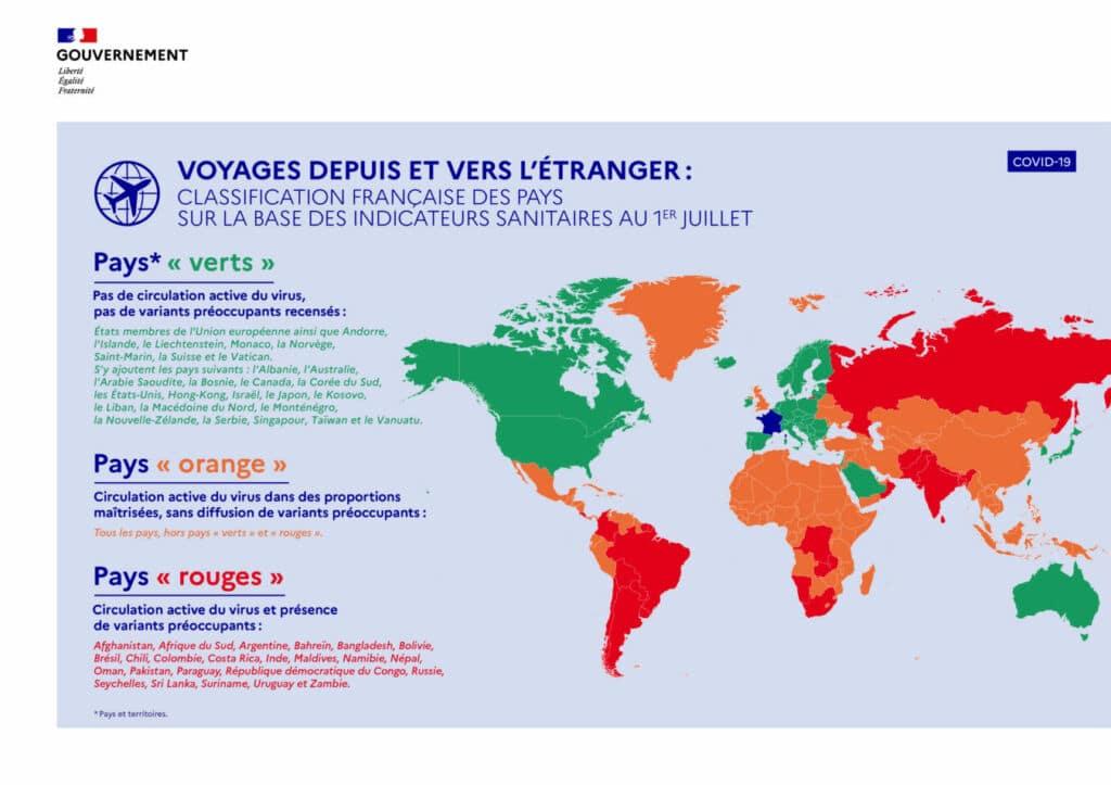 semáforo de países para viajar a Francia